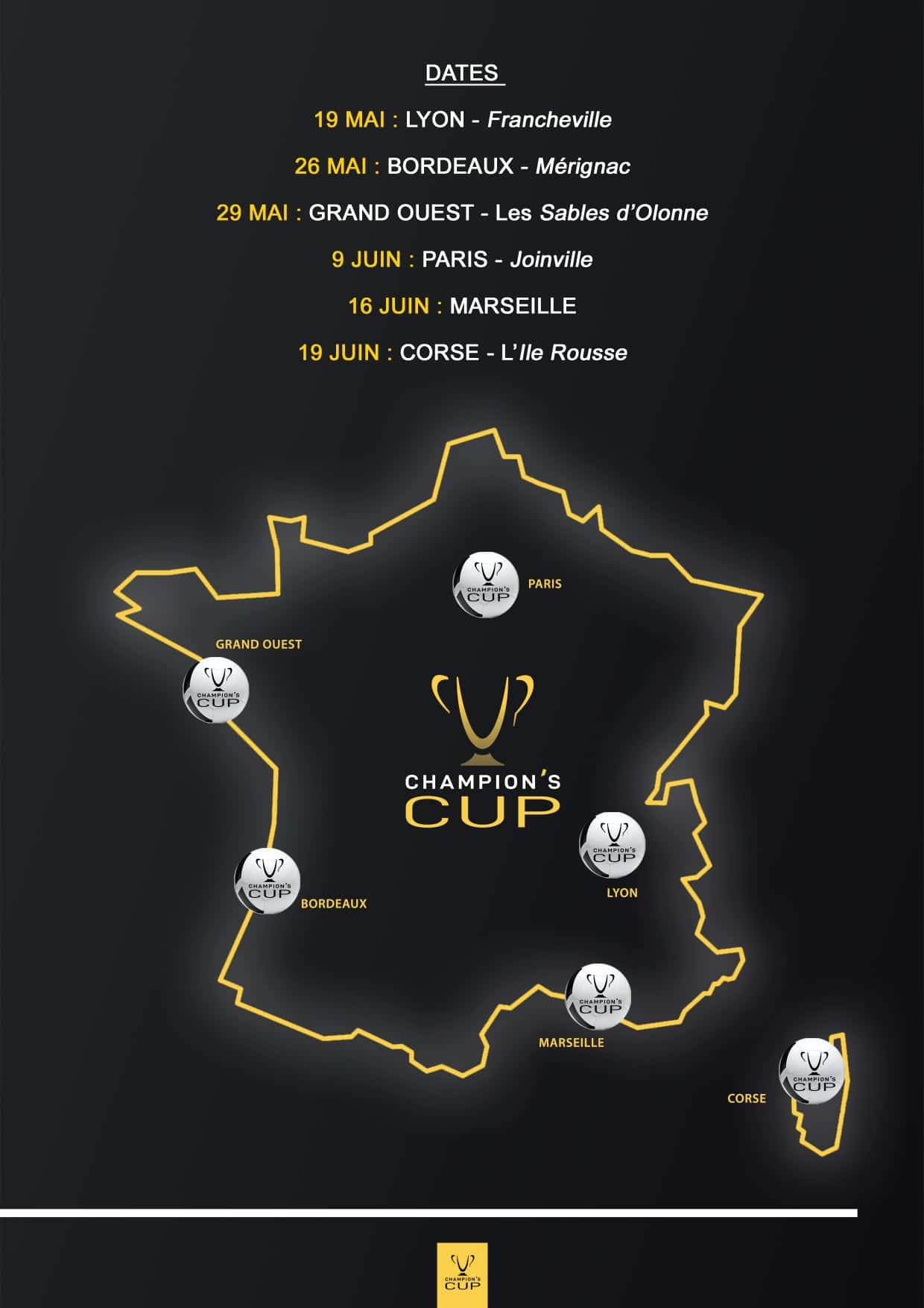 Champion's Cup 2021